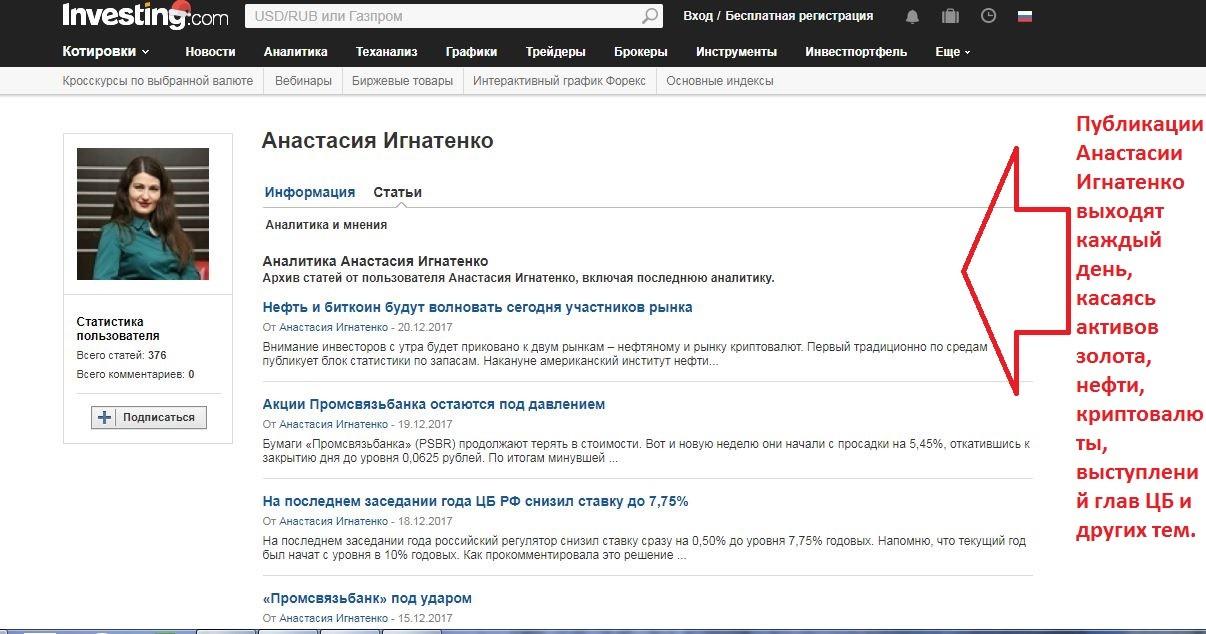 Аналитика рынков от Анастасии Игнатенко